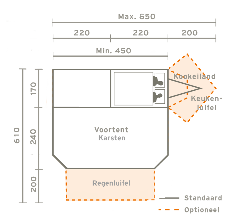 Aart-kok-Zambezi-Karsten-vouwwagen-plattegrond